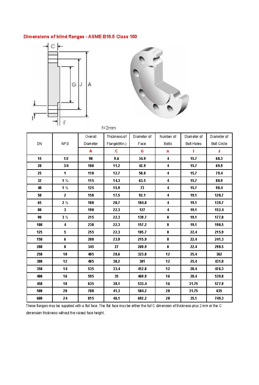 Dimensions of blind flanges - ASME B16.5 class150