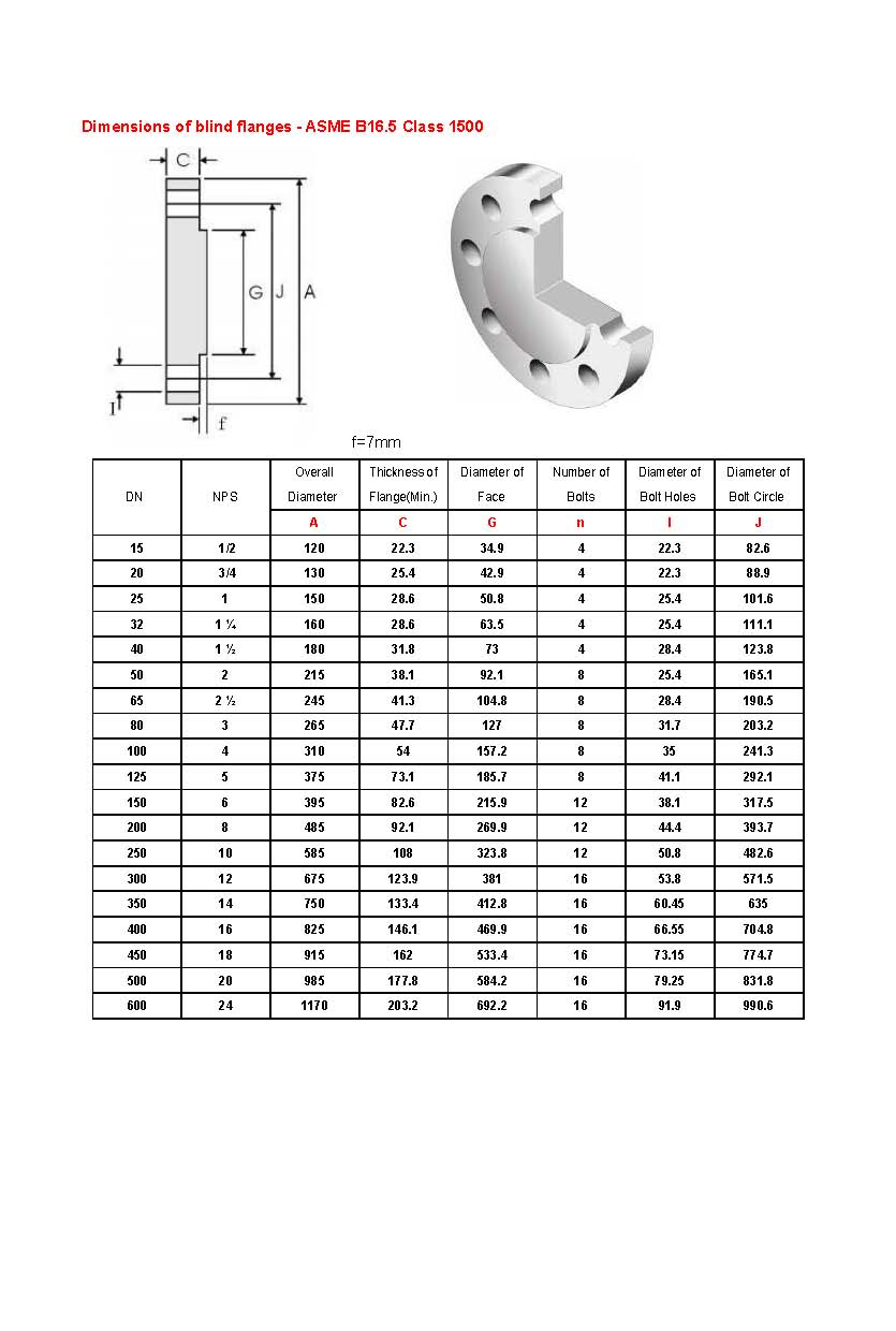 Dimensions of blind flanges - ASME B16.5 class1500