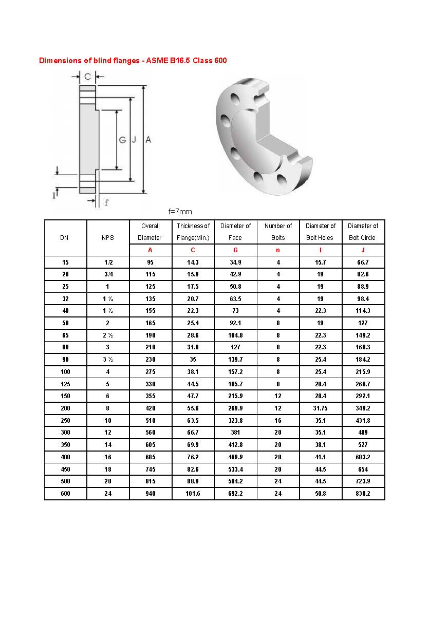 Dimensions of blind flanges - ASME B16.5 class600