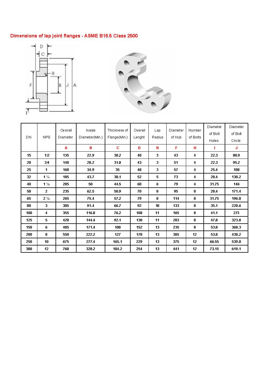 Dimensions of lap joint flanges - ASME B16.5_class2500