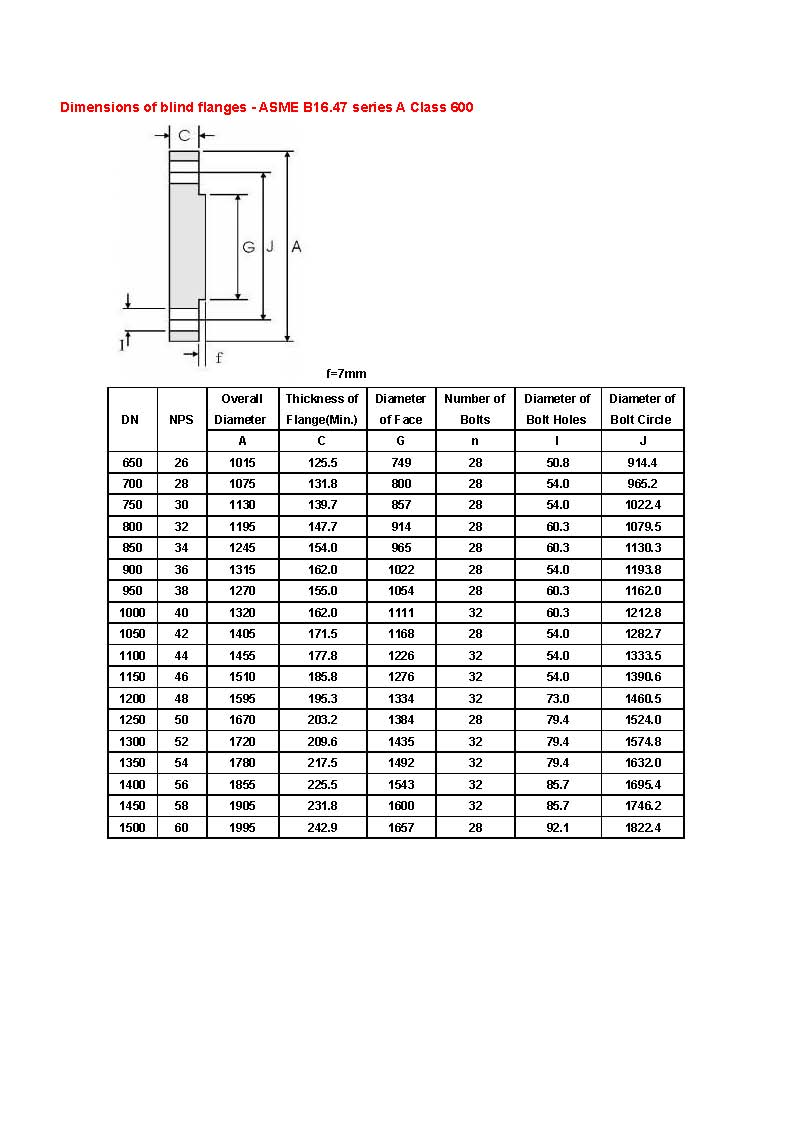 Dimensions of blind flanges - ASME B16.47 series A_class 600