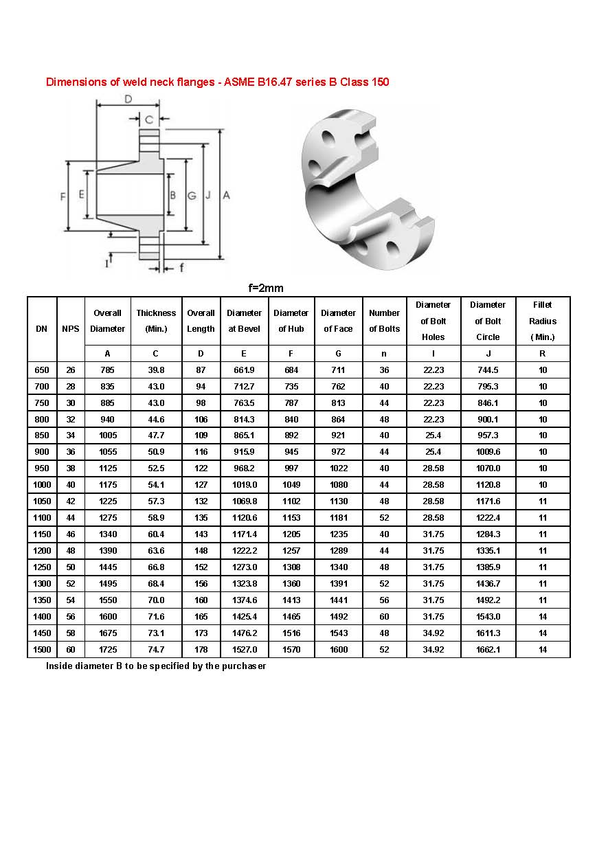Dimensions-of-weld-neck-flanges-ASME-B16.47-series-B_class150