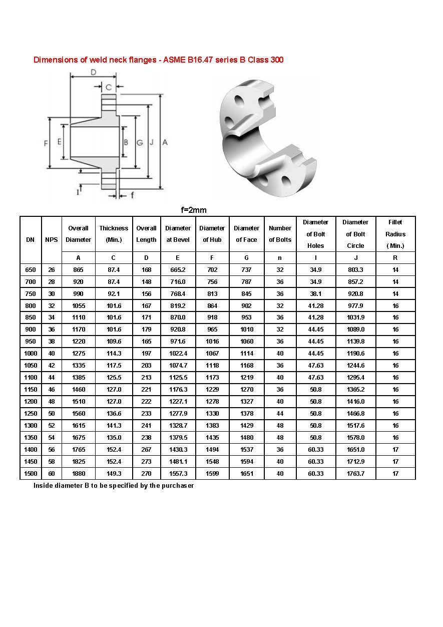 Dimensions of weld neck flanges ASME B16.47 series B_class300