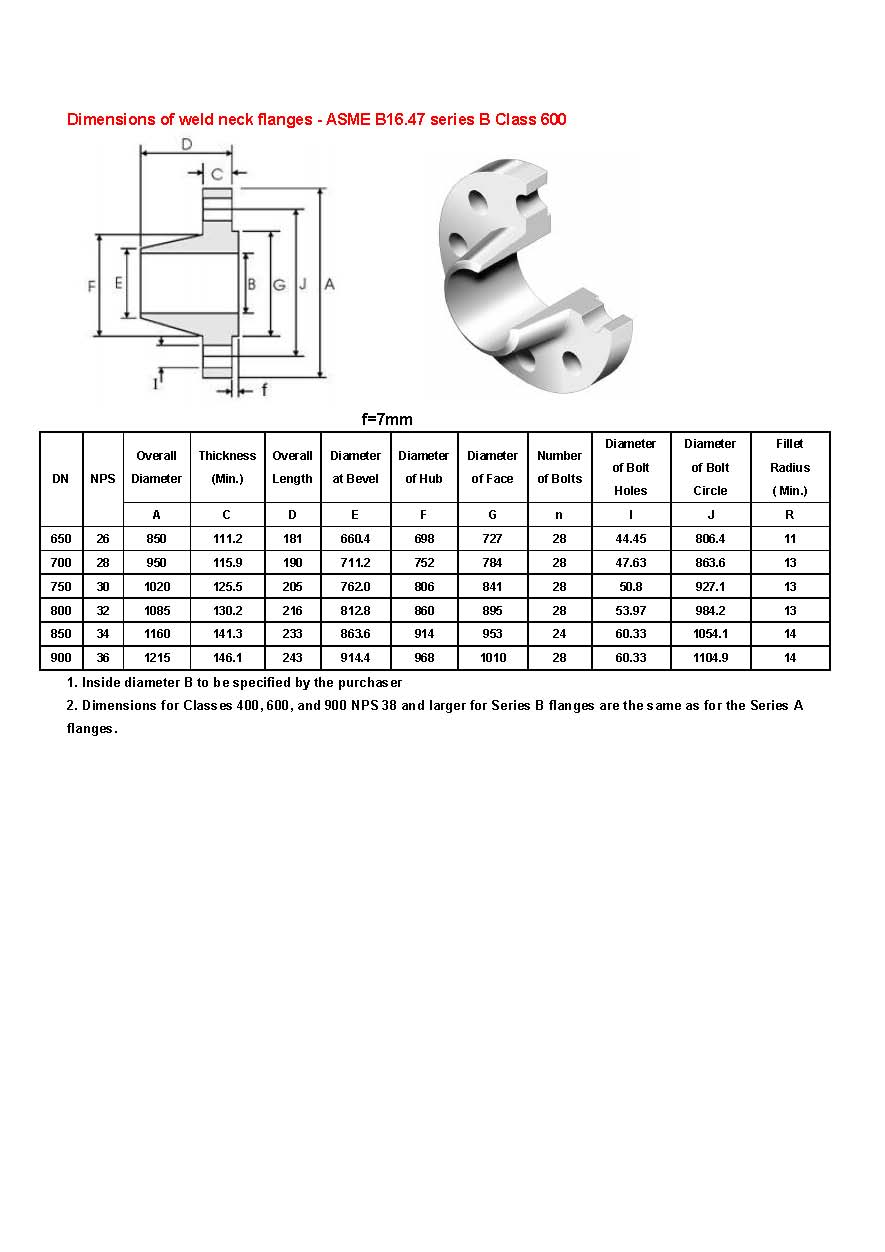 Dimensions of weld neck flanges ASME B16.47 series B_class600