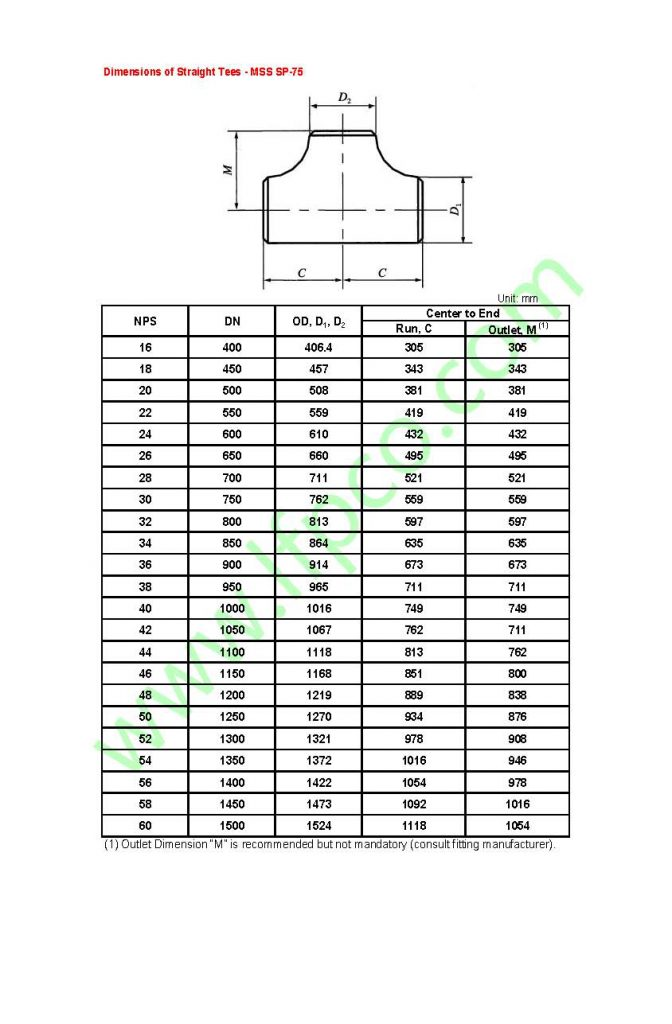 Dimensions of straight tees - MSS SP-75